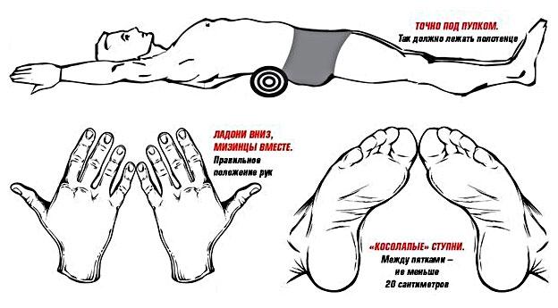 Упражнение для коррекции осанки
