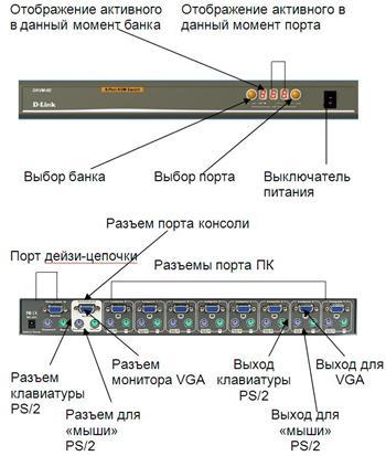 КВМ D-Link DKVM-8E