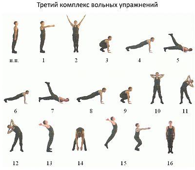 Третий комплекс вольных упражнений