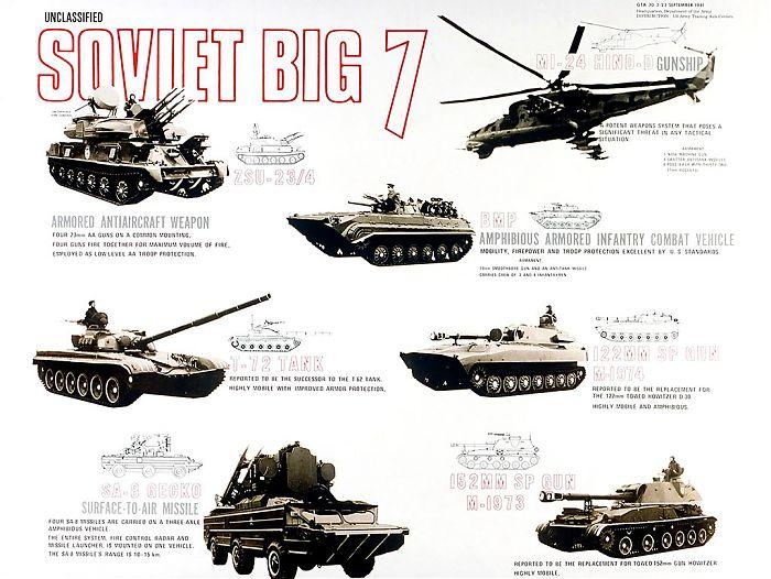 Американский плакат «Soviet Big 7»