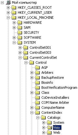 Ветка реестра для удаления ключа Visio