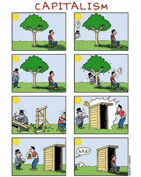 Принцип капитализма